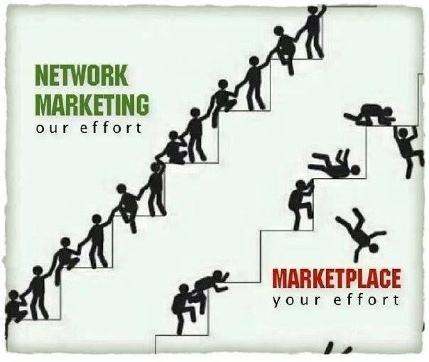 नेटवर्क मार्केटिंग Vs Job/business