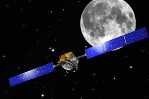 Chandrayaan1's path to the moon