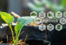 Top 20 agritech startups in India