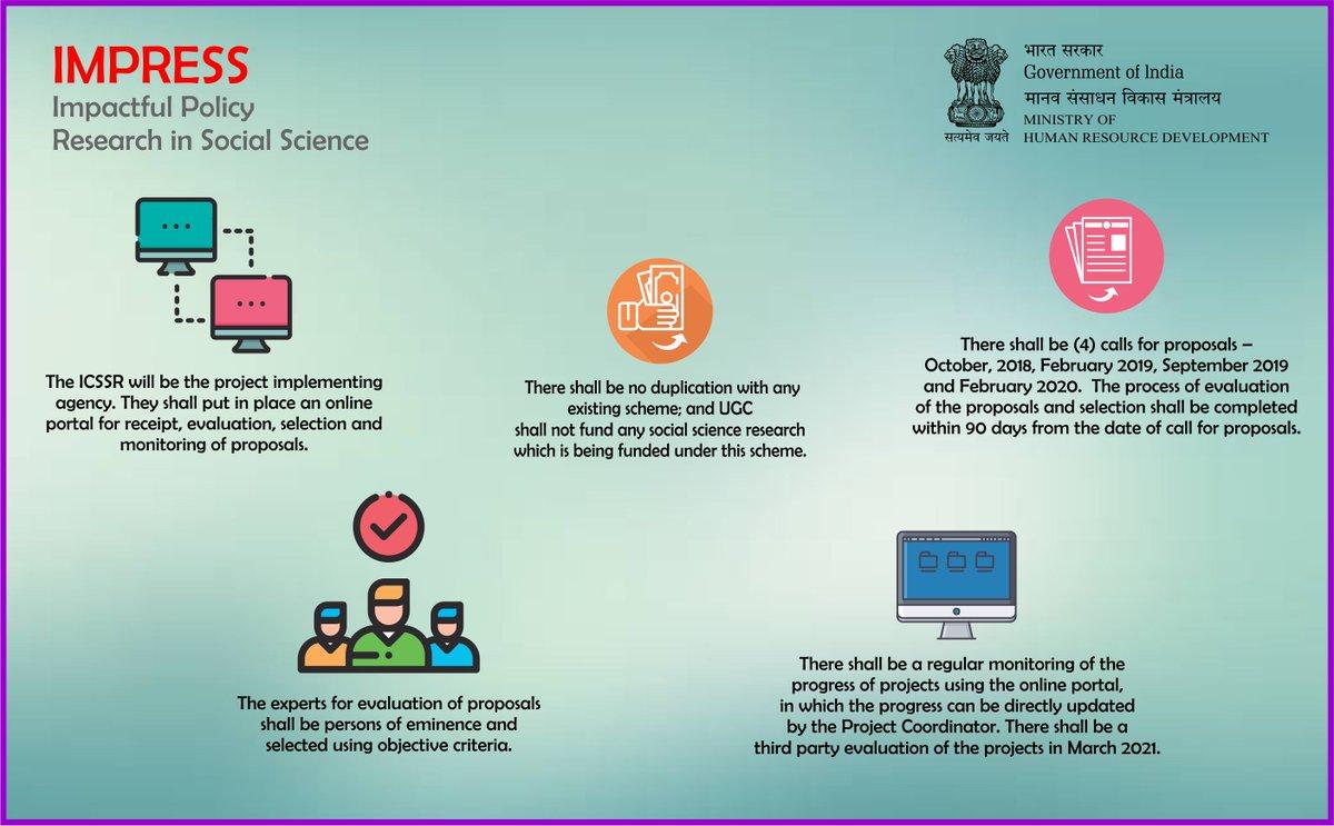 social science research topics proposals