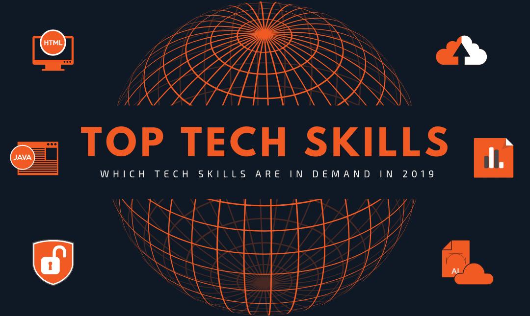Popular Tech Skills