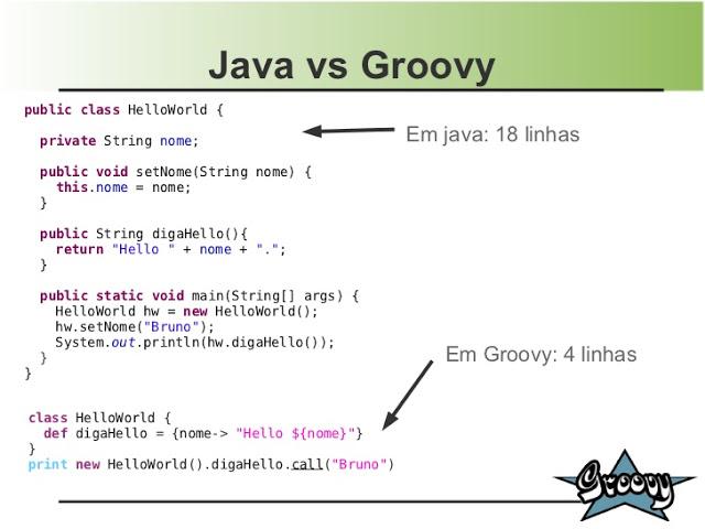 Java vs Groovy