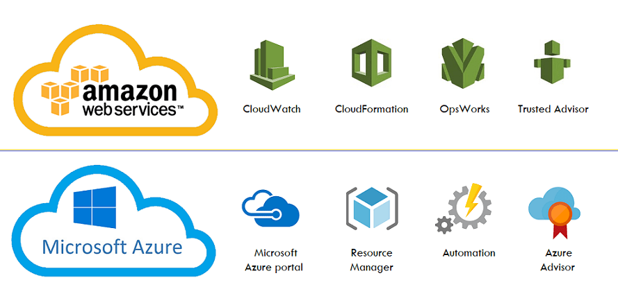 Azure vs AWS Management tools and services