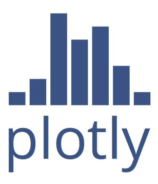 Plotly is another famous Python Library