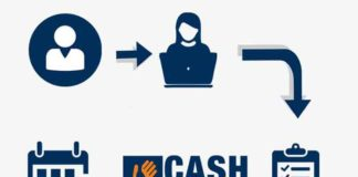 Cash Suvidha