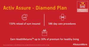 Aditya Birla Activ Assure Diamond program is a premium health care package