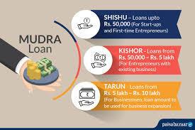 Shishu, Kishore and Tarun categories