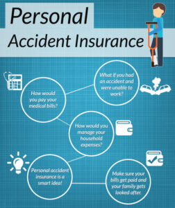 Personal injury benefits provide an amount guaranteed to the survivor in the event of the insured's death.
