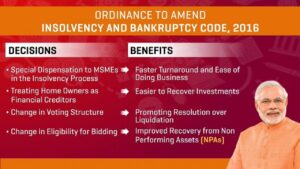 Insolvency-Bankruptcy-Code-Amendment-Ordinance